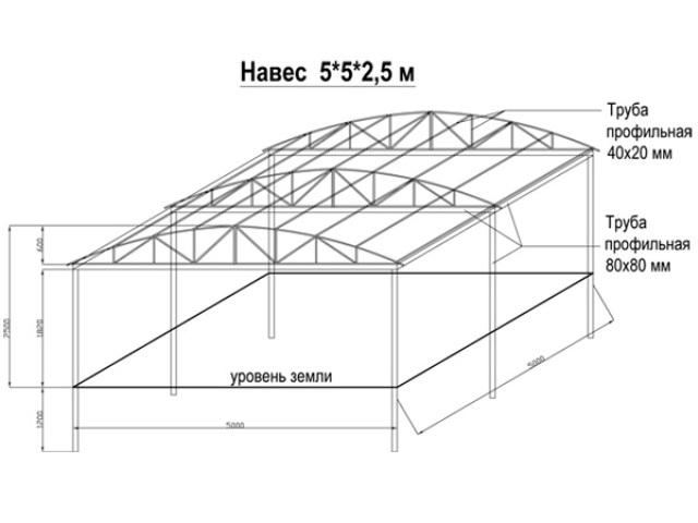 Навесы из поликарбоната своими руками как построить